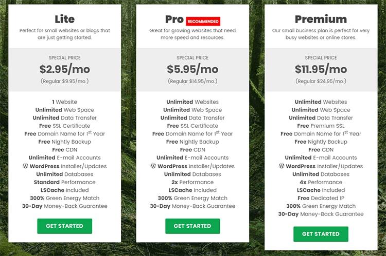 precios hosting compartido greengeeks